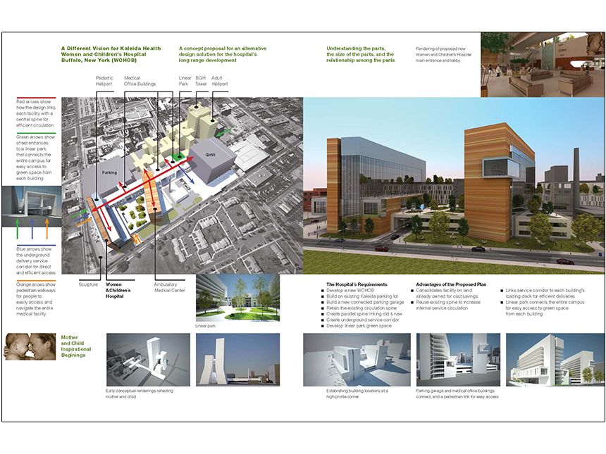 Master Plan 2020 Image